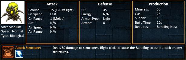 Starcraft 2 Baneling statistics SC2 Baneling Unit stats