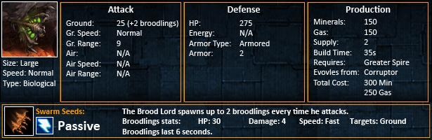 Starcraft 2 Broodlord statistics SC2 broodlord unit stats