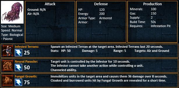 Starcraft 2 Infestor Statistics SC2 infestor stats