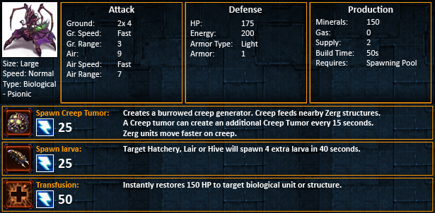 Starcraft 2 Queen Statistics SC2 Queen Unit Stats