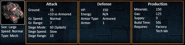 Starcraft 2 Siege Tank Statistics SC2 Siege Tanks Stats