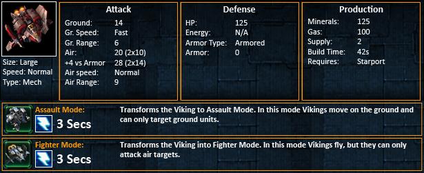 Starcraft 2 Viking Statistics SC2 Vikings Stats
